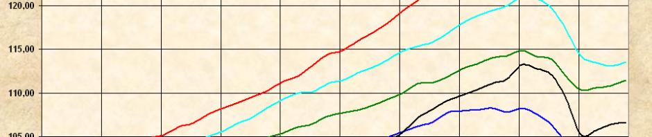 pil it-de-uk-fr-es 2000-2009