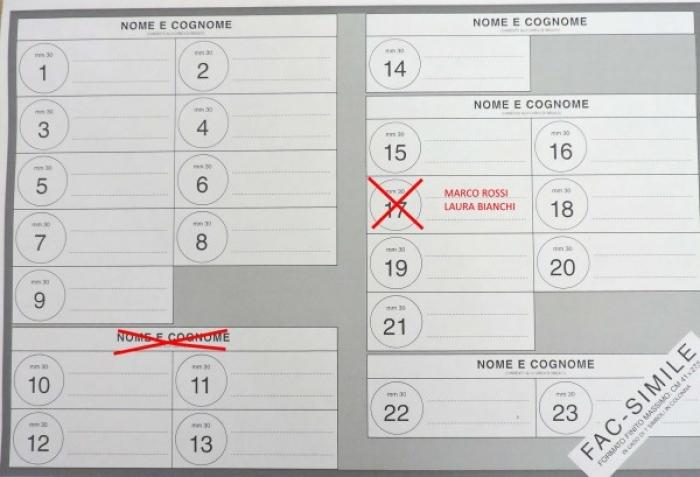come si vota, esempio di voto sindaco e lista disgiunti e preferenza