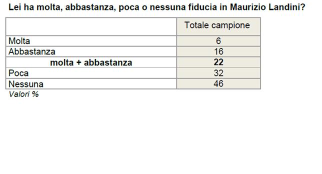 sondaggi politici cartello 4 sondaggio ixe