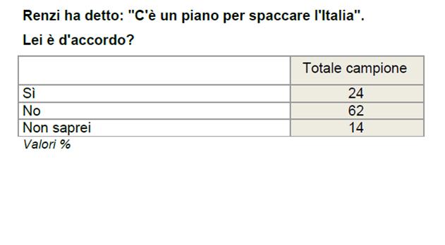 sondaggi politici cartello 6 sondaggio ixe