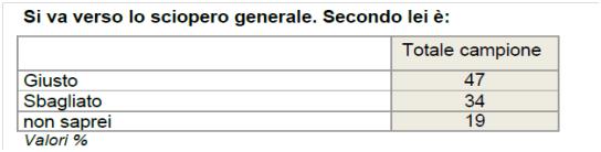 sondaggi politico sondaggio ixe cartello 5