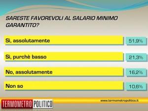 sondaggi salari