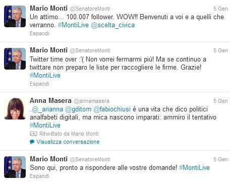 Monti-Twitter