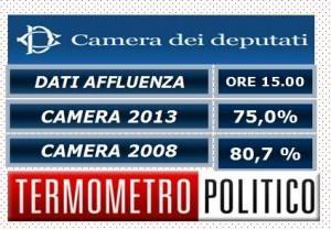 Affluenza alla Camera elezioni politiche 2013