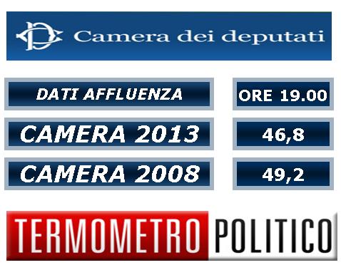 Elezioni Politiche 2013 – La diretta – affluenza alle ore 19