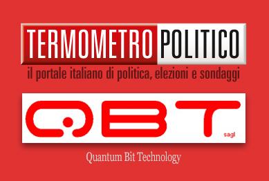 tp_qbt