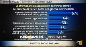 sondaggio-demopolis-riforme