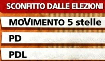 Sondaggio Ipsos per Ballarò, risultati elezioni amministrative.