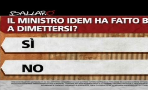 Sondaggio Ipsos per Ballarò, dimissioni di Josefa Idem.
