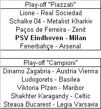 Abbinamenti definitivi per i play-off della Champions League 2013-14