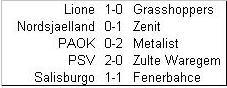 I risultati delle partite d'andata del terzo turno preliminare (disputate il 30-31 luglio, ritorno il 6-7 agosto)