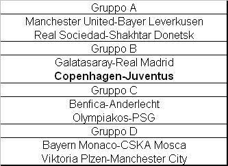 Il programma odierno della Champions League