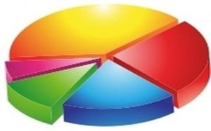 Sondaggi elettorali, come sono andati i partiti nell'ultimo anno e mezzo, istituto per istituto