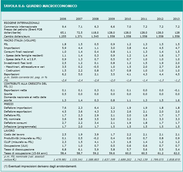 prev PIL 2008
