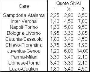 Il programma della nona giornata di Serie A