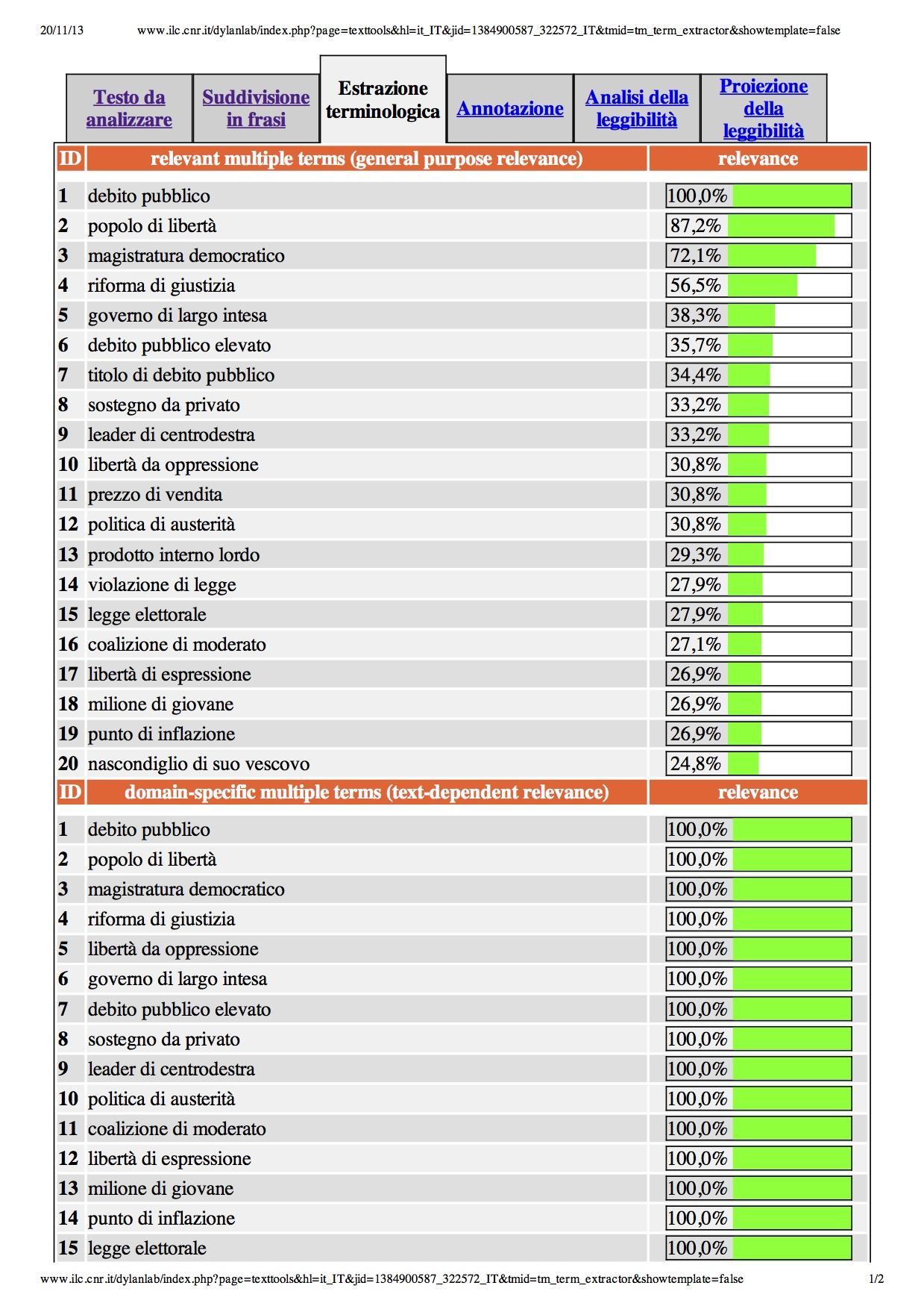 Analisi linguistica discorso di Berlusconi