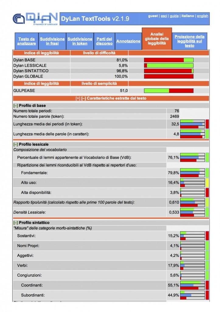 www.italianlp.it