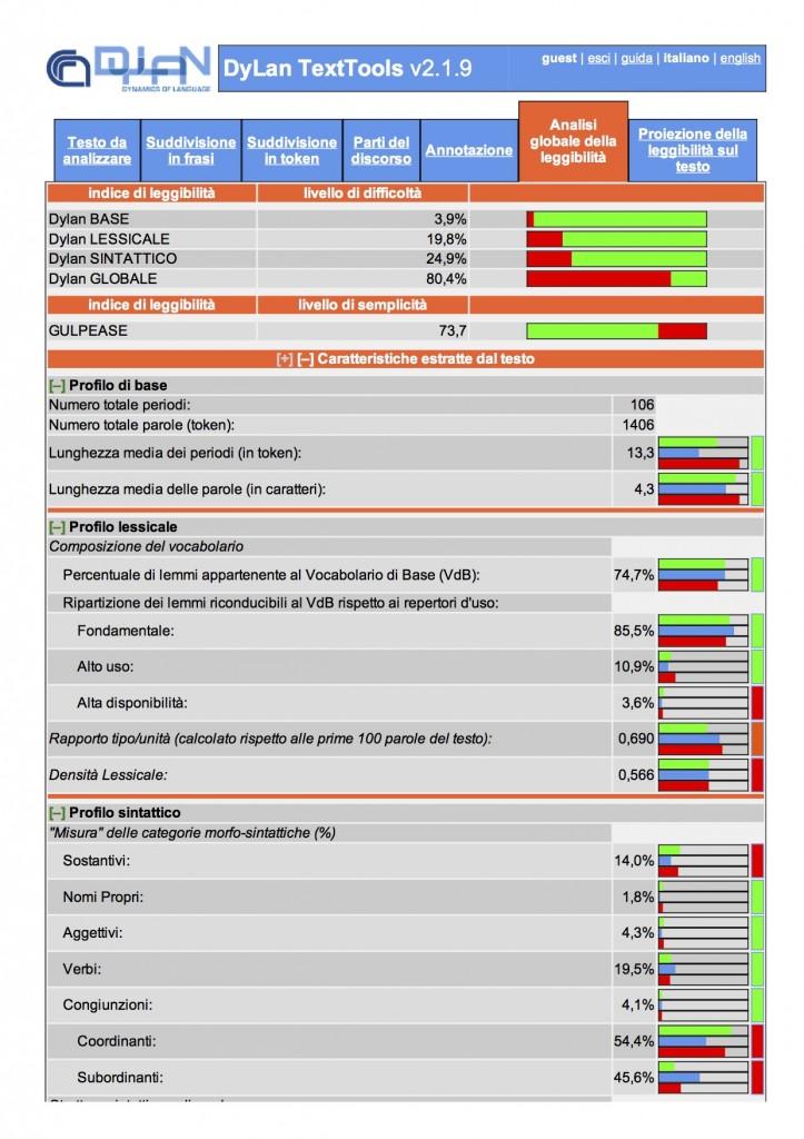 Grillo - analisi quantitativa