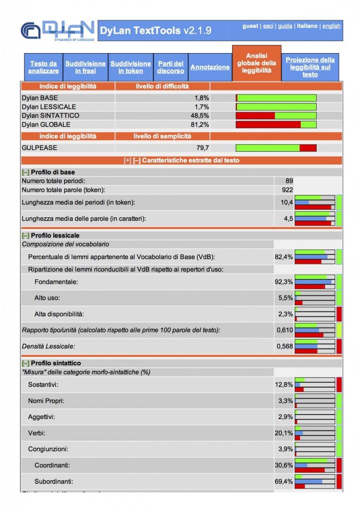 Renzi - analisi quantitativa