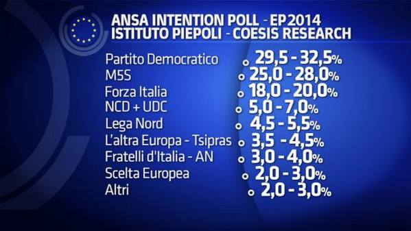 Ansa Intention Pool