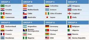gironi brasile
