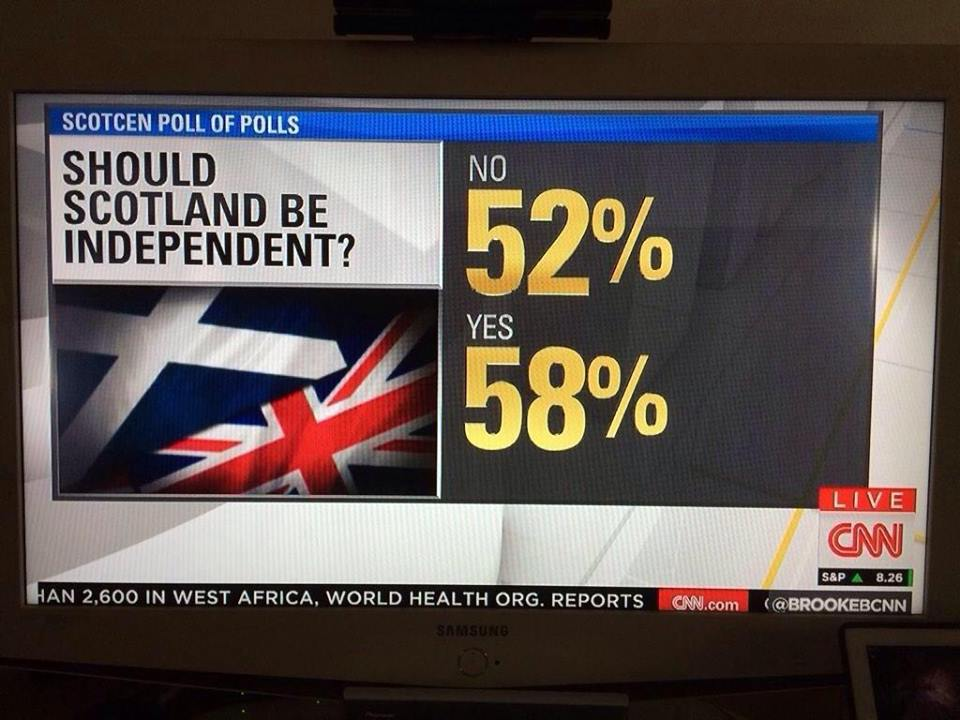 cnn polls scotland referendum scozia