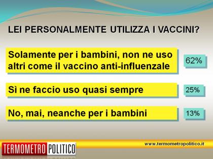 sondaggio tp uso vaccini