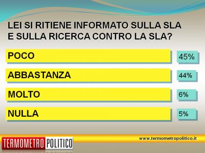 sondaggio tp informazione SLA