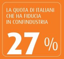 sondaggio SWG fiducia confindustria settembre 2014