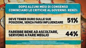 critiche Renzi