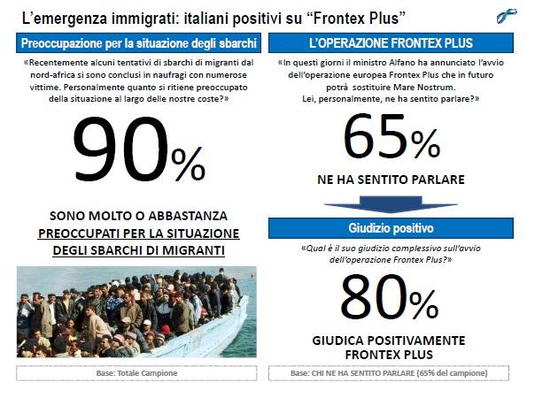 lorien settembre 2014 immigrati frontex