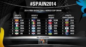 basket-spagna-2014