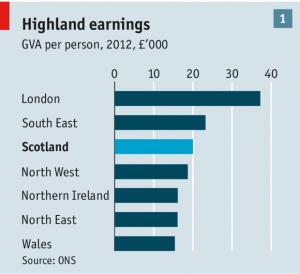 scotland earning