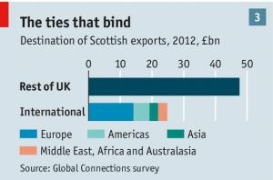 scotland export