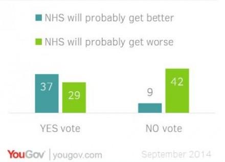 sondaggio scozia indipendenza