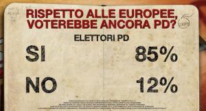 voto PD