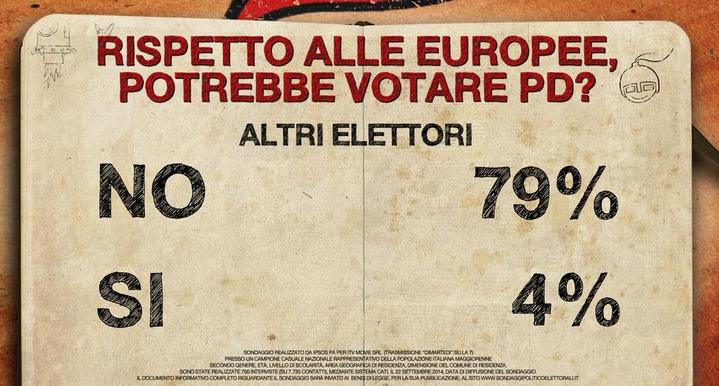 voto PD new