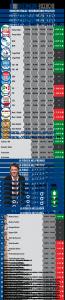 Sondaggio Datamedia per Il Tempo: M5S in flessione, per Renzi fiducia al 53%