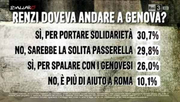 Renzi alluvione Genova