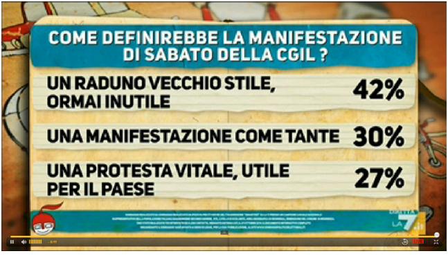 cartello 4 sondaggio
