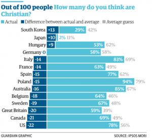 christian sondaggio immigrati