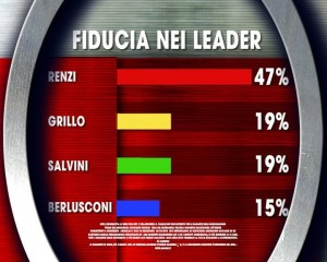 fiducia nei leader.jpg large