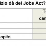 giudizi al jobs act ixè 3 ottobre