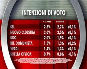 intenzioni vot 2.jpg large