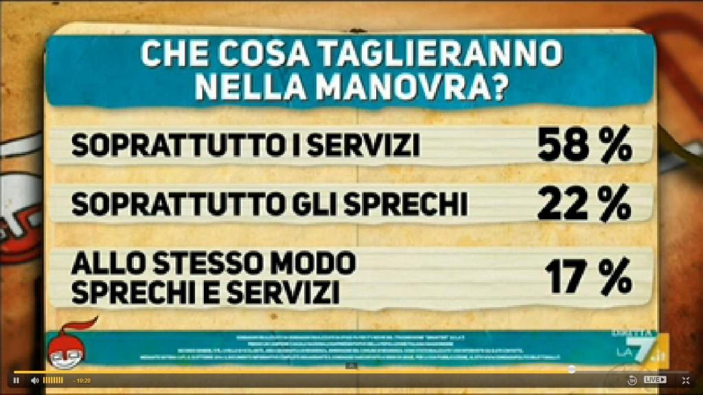 sondaggio 4
