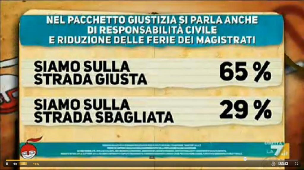 sondaggio 5