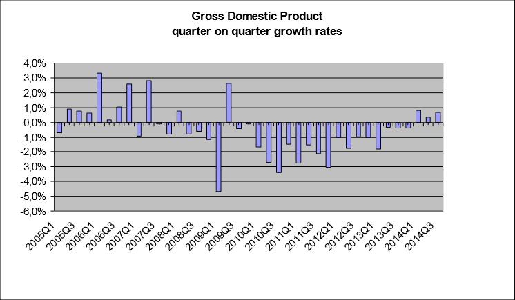 PIL cong grecia