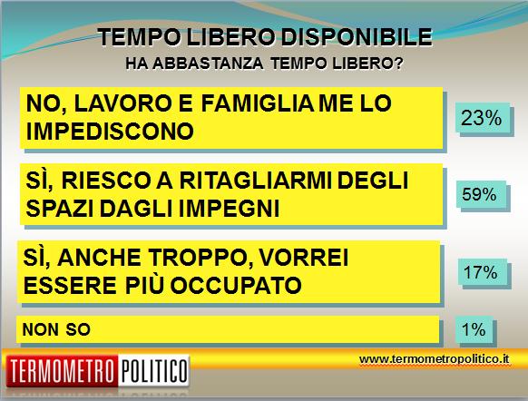 TEMPO LIBERO 1