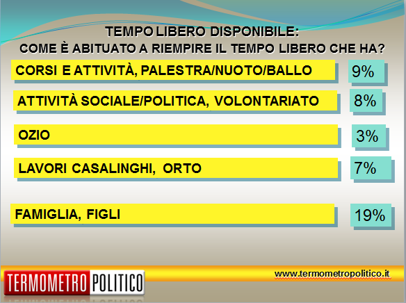 TEMPO LIBERO 2 A