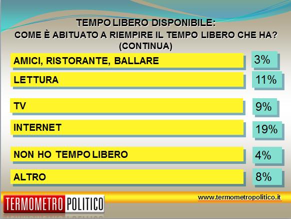 TEMPO LIBERO 2 B